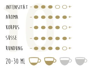 kompostierbare Kaffeekapseln E`Arabica